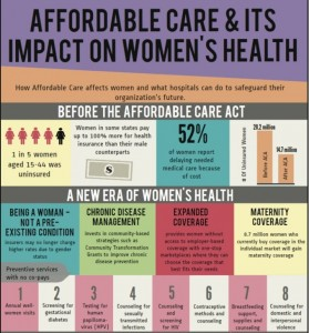 infographic-how-aca-affects-women-e1368557320211